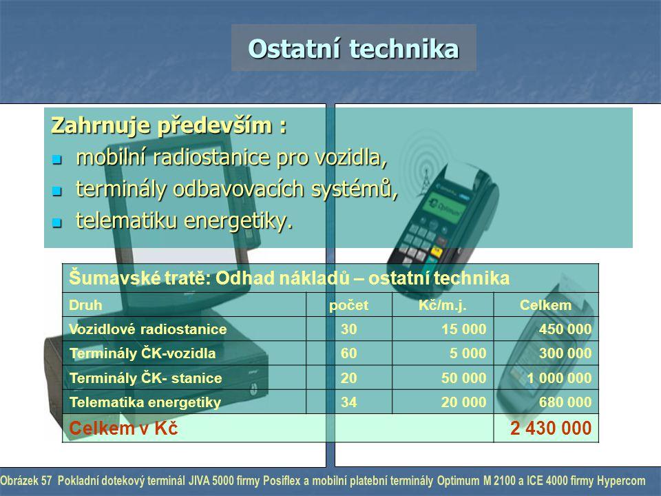 Ostatní technika Zahrnuje především : mobilní radiostanice pro vozidla, mobilní radiostanice pro vozidla, terminály odbavovacích systémů, terminály od