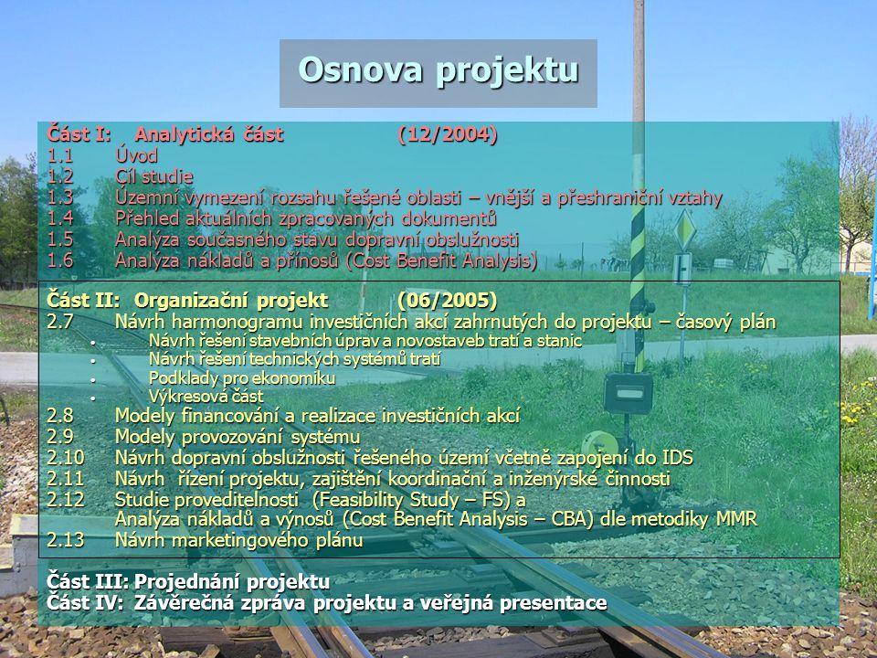 Šumavské tratě: Odhad nákladů – úpravy tratí celkem Trať/ náklady (mil.