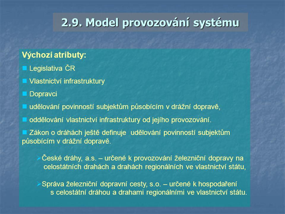 2.9. Model provozování systému Výchozí atributy: Legislativa ČR Vlastnictví infrastruktury Dopravci udělování povinností subjektům působícím v drážní