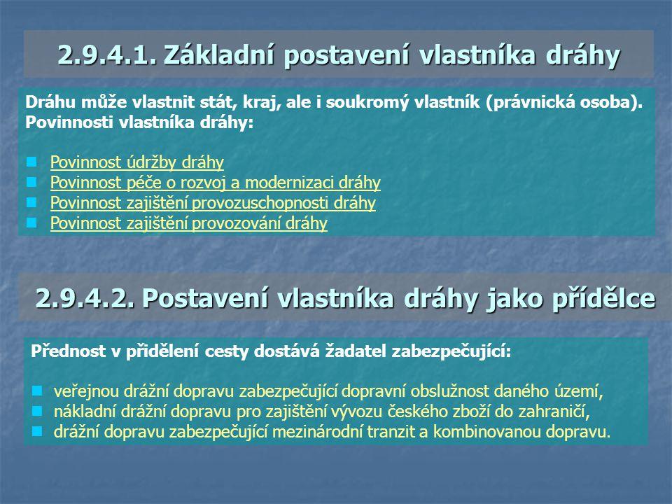 2.9.4.1. Základní postavení vlastníka dráhy Dráhu může vlastnit stát, kraj, ale i soukromý vlastník (právnická osoba). Povinnosti vlastníka dráhy: Pov