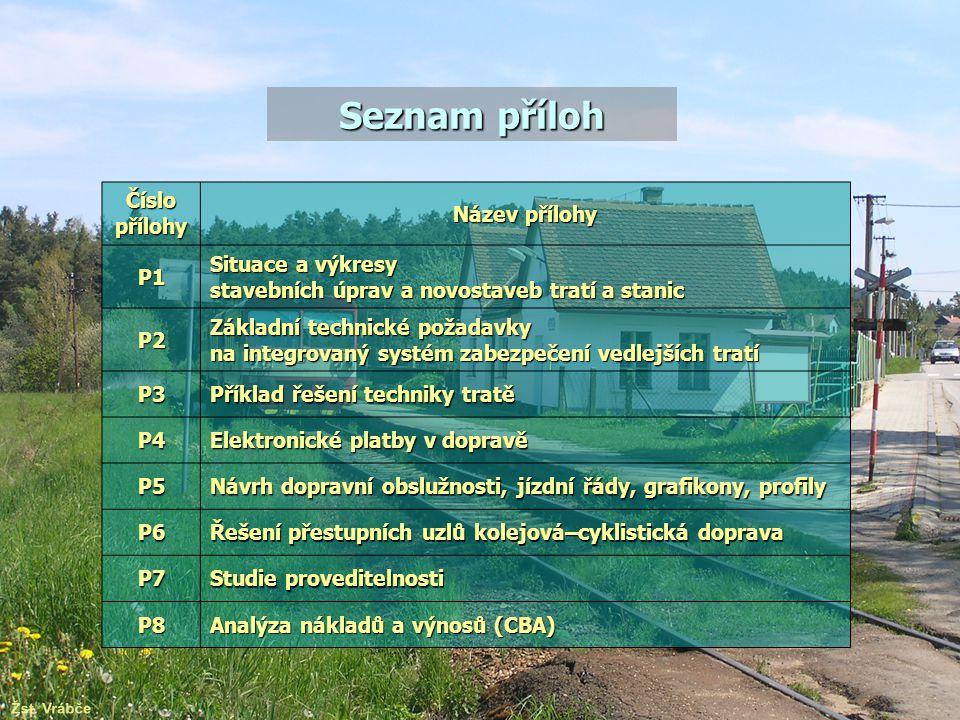 Seznam příloh Číslo přílohy Název přílohy P1 Situace a výkresy stavebních úprav a novostaveb tratí a stanic P2 Základní technické požadavky na integro