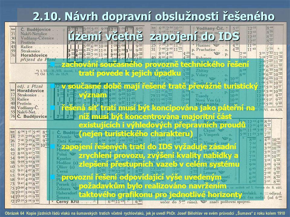 2.10. Návrh dopravní obslužnosti řešeného území včetně zapojení do IDS zachování současného provozně technického řešení tratí povede k jejich úpadku v