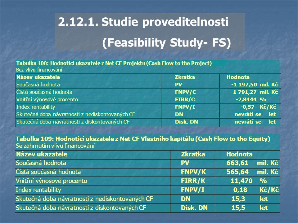2.12.1. Studie proveditelnosti (Feasibility Study- FS) Tabulka 108: Hodnotící ukazatele z Net CF Projektu (Cash Flow to the Project) Bez vlivu financo