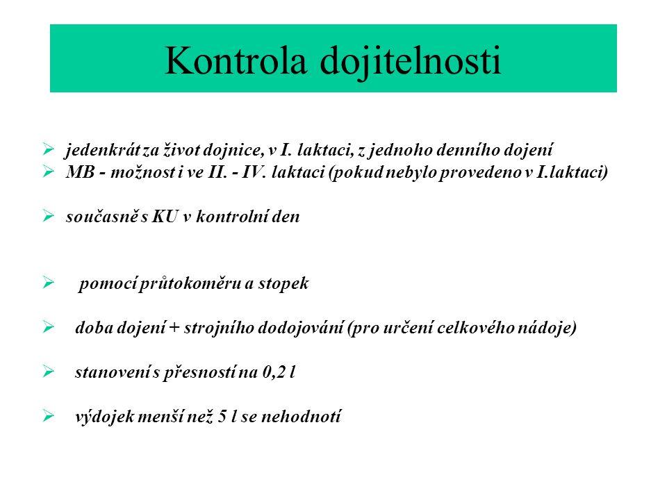 Kontrola dojitelnosti  jedenkrát za život dojnice, v I. laktaci, z jednoho denního dojení  MB - možnost i ve II. - IV. laktaci (pokud nebylo provede