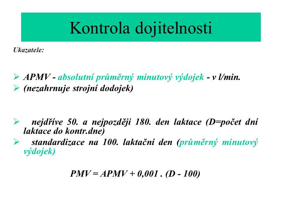 Kontrola dojitelnosti Ukazatele:  APMV - absolutní průměrný minutový výdojek - v l/min.  (nezahrnuje strojní dodojek)  nejdříve 50. a nejpozději 18