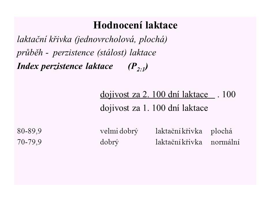 Hodnocení laktace laktační křivka (jednovrcholová, plochá) průběh - perzistence (stálost) laktace Index perzistence laktace(P 2:1 ) dojivost za 2. 100