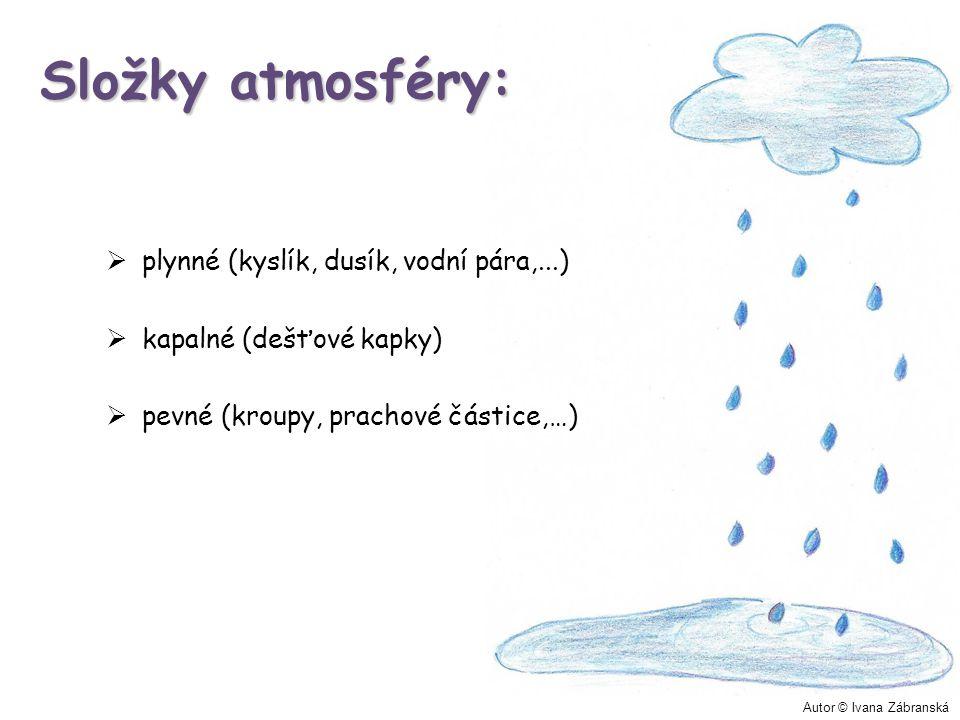Složky atmosféry:  plynné (kyslík, dusík, vodní pára,...)  kapalné (dešťové kapky)  pevné (kroupy, prachové částice,…) Autor © Ivana Zábranská