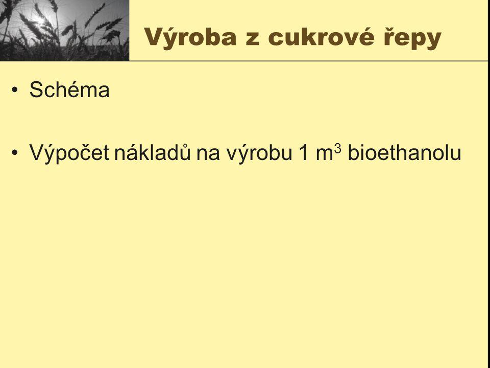 Výroba z cukrové řepy Schéma Výpočet nákladů na výrobu 1 m 3 bioethanolu