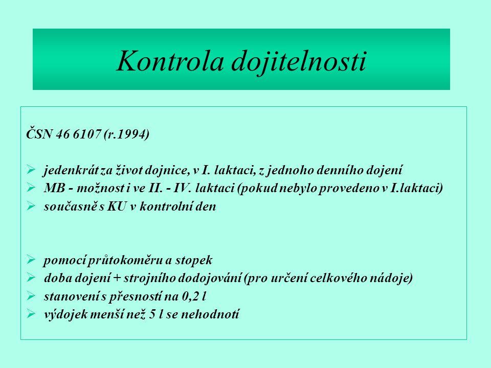 ČSN 46 6107 (r.1994)  jedenkrát za život dojnice, v I. laktaci, z jednoho denního dojení  MB - možnost i ve II. - IV. laktaci (pokud nebylo proveden