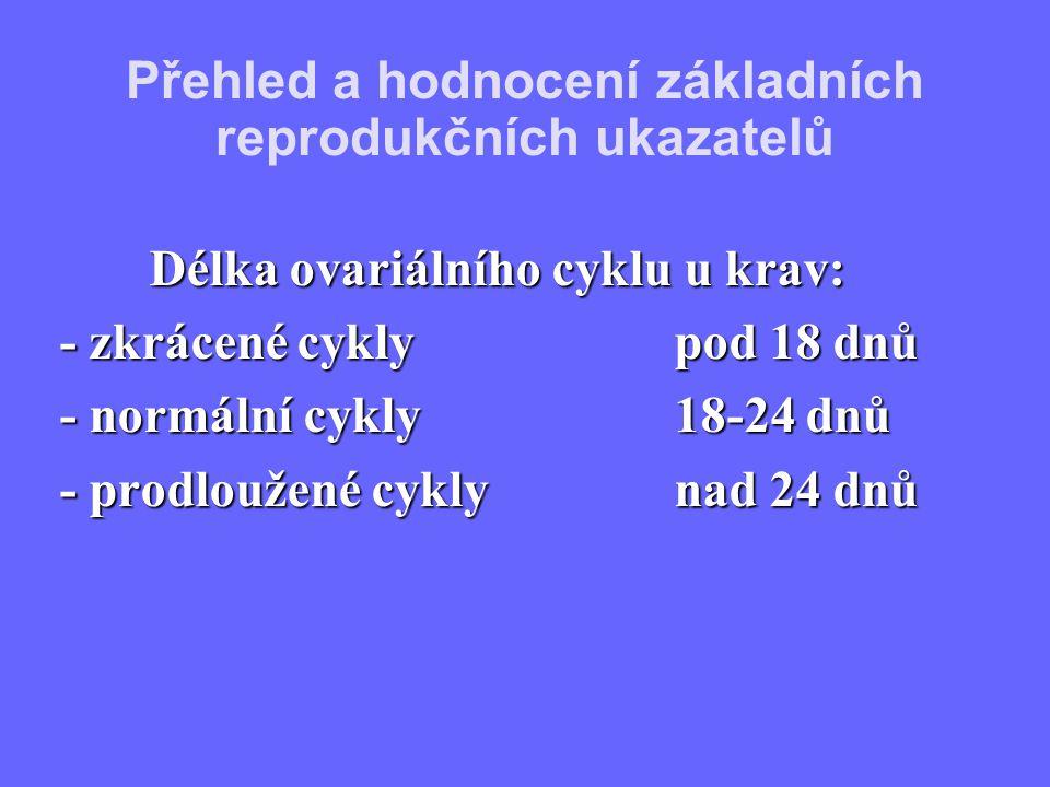 Délka ovariálního cyklu u krav: Délka ovariálního cyklu u krav: - zkrácené cykly pod 18 dnů - normální cykly 18-24 dnů - prodloužené cykly nad 24 dnů Přehled a hodnocení základních reprodukčních ukazatelů