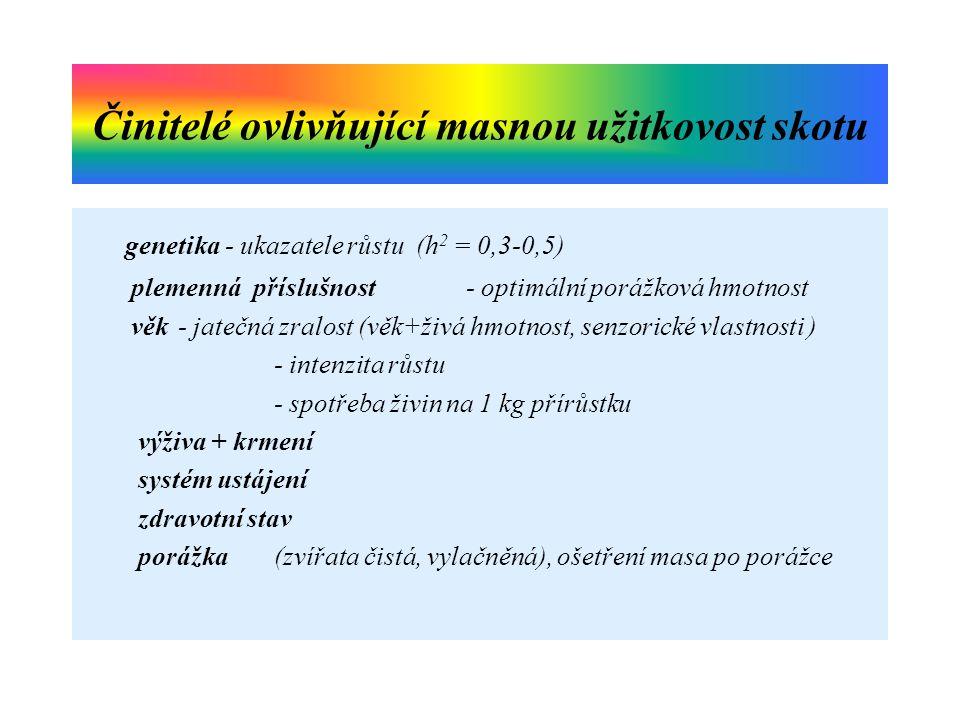 Výkrmnost - schopnost nárůstu živé hmotnosti (svaloviny) při dobré konverzi živin Jatečná hodnota - kvantitativní a kvalitativní (pH, barva, vaznost) znaky JOT, včetně nutriční hodnoty masa zahrnuje i jatečnou výtěžnost Hmotnost jatečně upraveného těla = JUT Záživnost(konverze KD) Prokrmenost (zmasilost + protučnělost) Masná užitkovost skotu
