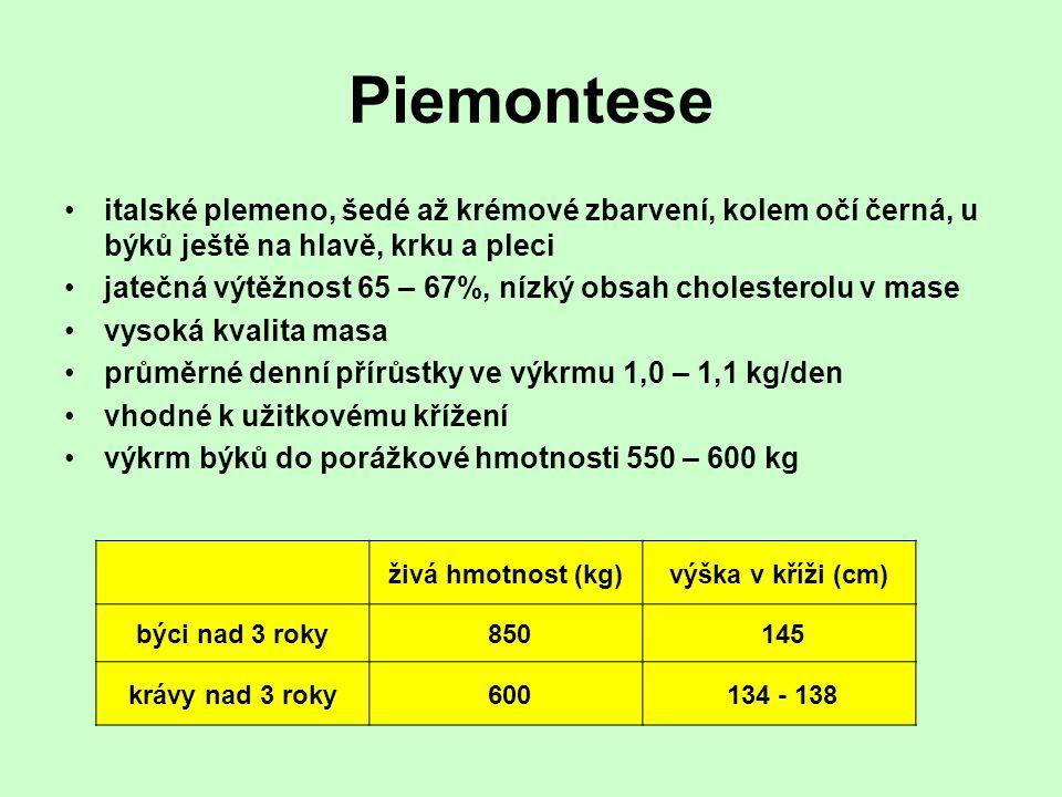 Piemontese italské plemeno, šedé až krémové zbarvení, kolem očí černá, u býků ještě na hlavě, krku a pleci jatečná výtěžnost 65 – 67%, nízký obsah cho