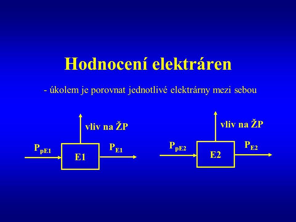 Hodnocení elektráren - úkolem je porovnat jednotlivé elektrárny mezi sebou E1 P pE1 P E1 vliv na ŽP E2 P pE2 P E2 vliv na ŽP