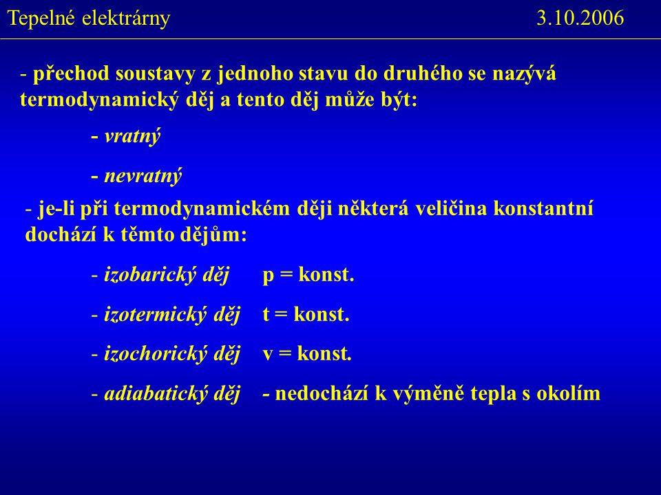 3.10.2006Tepelné elektrárny - vratný - nevratný - přechod soustavy z jednoho stavu do druhého se nazývá termodynamický děj a tento děj může být: - je-li při termodynamickém ději některá veličina konstantní dochází k těmto dějům: - izobarický děj p = konst.