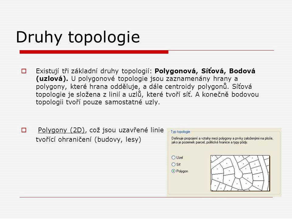 Druhy topologie  Existují tři základní druhy topologií: Polygonová, Síťová, Bodová (uzlová). U polygonové topologie jsou zaznamenány hrany a polygony
