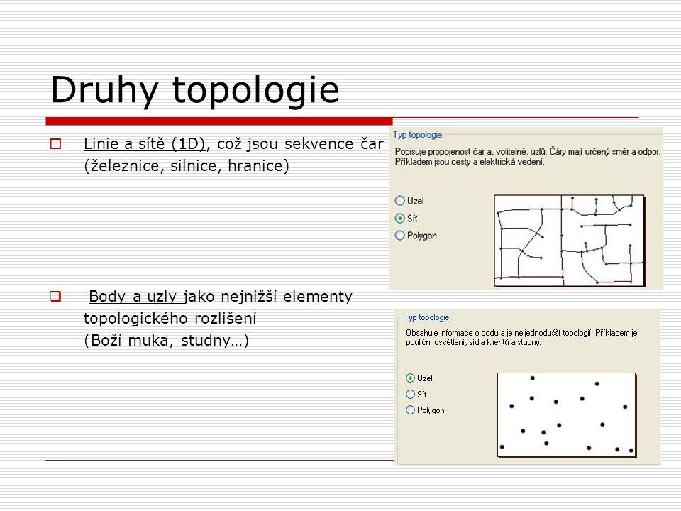 Druhy topologie  Linie a sítě (1D), což jsou sekvence čar (železnice, silnice, hranice)  Body a uzly jako nejnižší elementy topologického rozlišení