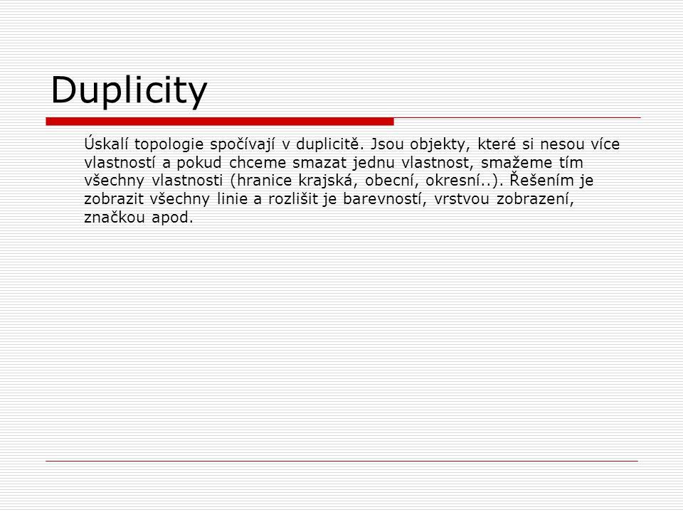 Duplicity Úskalí topologie spočívají v duplicitě. Jsou objekty, které si nesou více vlastností a pokud chceme smazat jednu vlastnost, smažeme tím všec