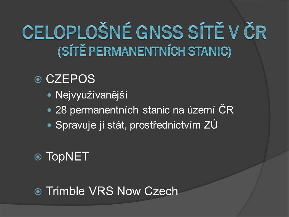  CZEPOS Nejvyužívanější 28 permanentních stanic na území ČR Spravuje ji stát, prostřednictvím ZÚ  TopNET  Trimble VRS Now Czech