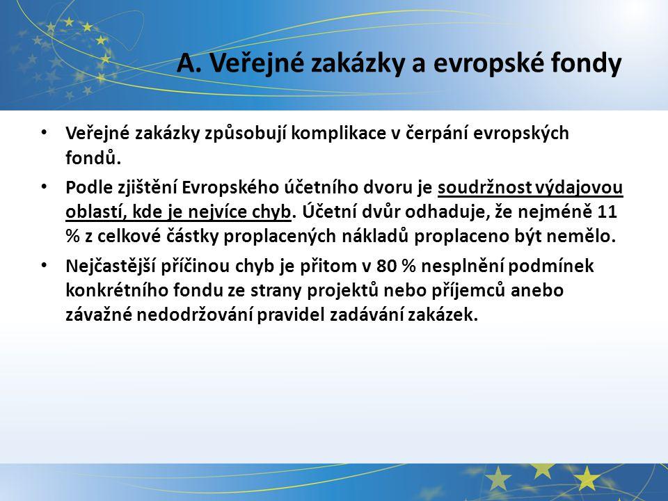 A. Veřejné zakázky a evropské fondy Veřejné zakázky způsobují komplikace v čerpání evropských fondů. Podle zjištění Evropského účetního dvoru je soudr