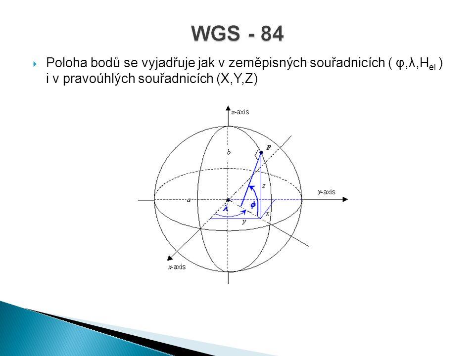  Poloha bodů se vyjadřuje jak v zeměpisných souřadnicích ( φ,λ,H el ) i v pravoúhlých souřadnicích (X,Y,Z)