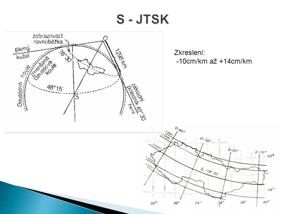 Zkreslení: -10cm/km až +14cm/km