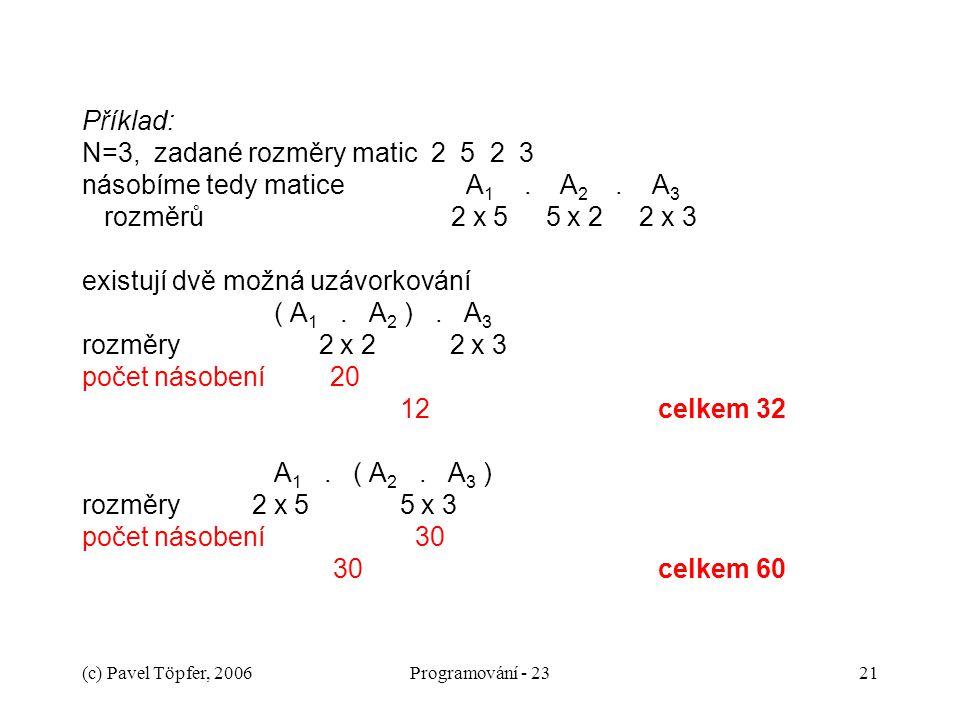 (c) Pavel Töpfer, 2006Programování - 2321 Příklad: N=3, zadané rozměry matic 2 5 2 3 násobíme tedy maticeA 1. A 2. A 3 rozměrů 2 x 5 5 x 2 2 x 3 exist