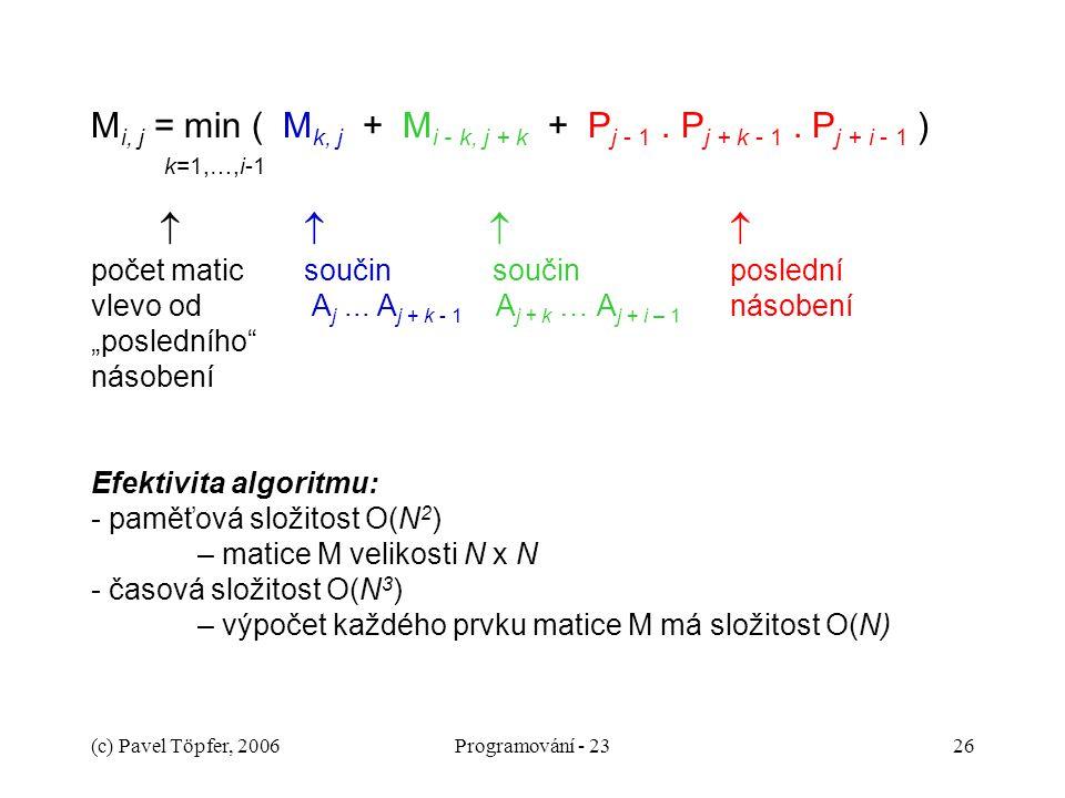 (c) Pavel Töpfer, 2006Programování - 2326 M i, j = min ( M k, j + M i - k, j + k + P j - 1. P j + k - 1. P j + i - 1 ) k=1,…,i-1   počet maticsouč