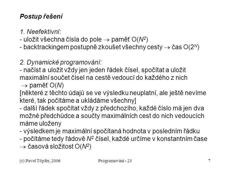 (c) Pavel Töpfer, 2006Programování - 2318 for i:=1 to N do for j:=1 to N do if existuje_hrana(i,j) then U[i,j]:=delka_hrany(i,j) else U[i,j]:=NEKONECNO; for m:=1 to N do for i:=1 to N do for j:=1 to N do begin x:=U[i,m]+U[m,j]; if x < U[i,j] then begin U[i,j]:=x; P[i,j]:=m end end;