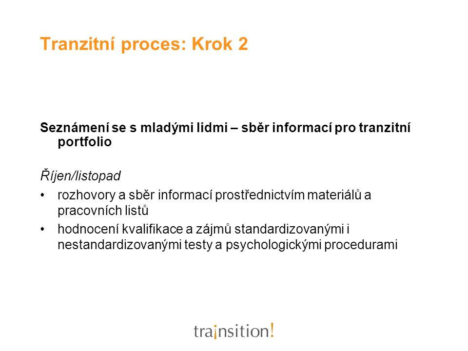 Seznámení se s mladými lidmi – sběr informací pro tranzitní portfolio Říjen/listopad rozhovory a sběr informací prostřednictvím materiálů a pracovních