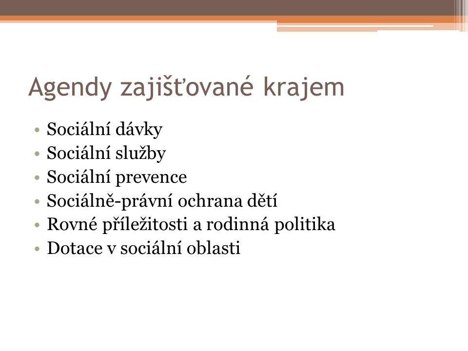 Agendy zajišťované krajem Sociální dávky Sociální služby Sociální prevence Sociálně-právní ochrana dětí Rovné příležitosti a rodinná politika Dotace v sociální oblasti