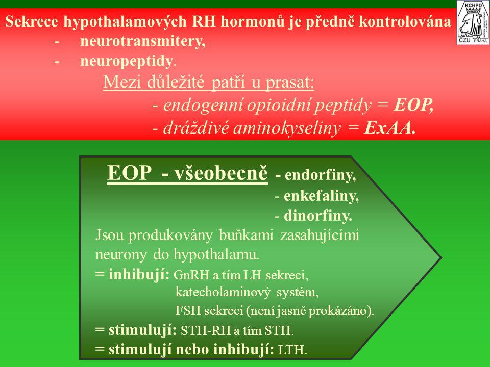 Sekrece hypothalamových RH hormonů je předně kontrolována - - neurotransmitery, - - neuropeptidy. Mezi důležité patří u prasat: - endogenní opioidní p