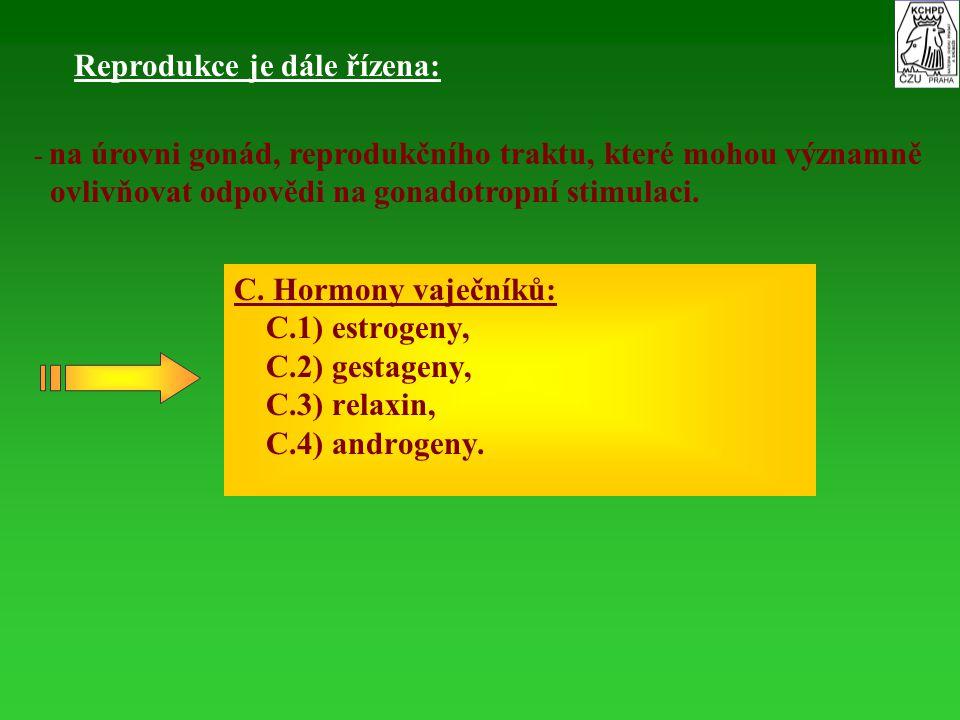 C. Hormony vaječníků: C.1) estrogeny, C.2) gestageny, C.3) relaxin, C.4) androgeny. - na úrovni gonád, reprodukčního traktu, které mohou významně ovli