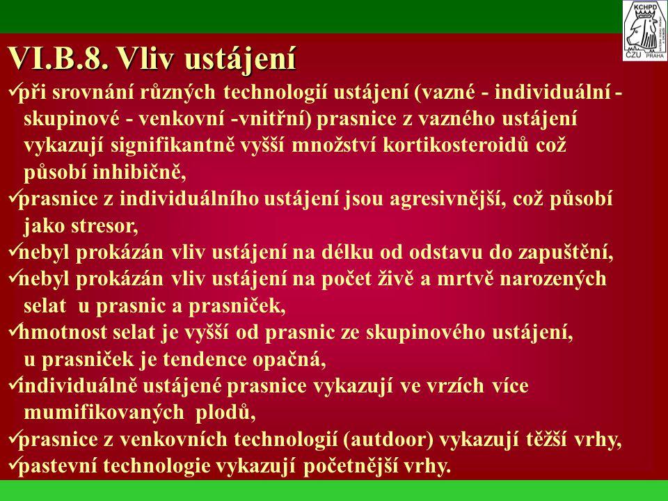 VI.B.8. Vliv ustájení při srovnání různých technologií ustájení (vazné - individuální - skupinové - venkovní -vnitřní) prasnice z vazného ustájení vyk