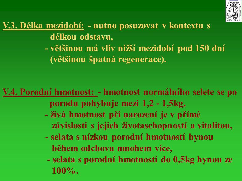 V.4. Porodní hmotnost: - hmotnost normálního selete se po porodu pohybuje mezi 1,2 - 1,5kg, - živá hmotnost při narození je v přímé závislosti s jejic