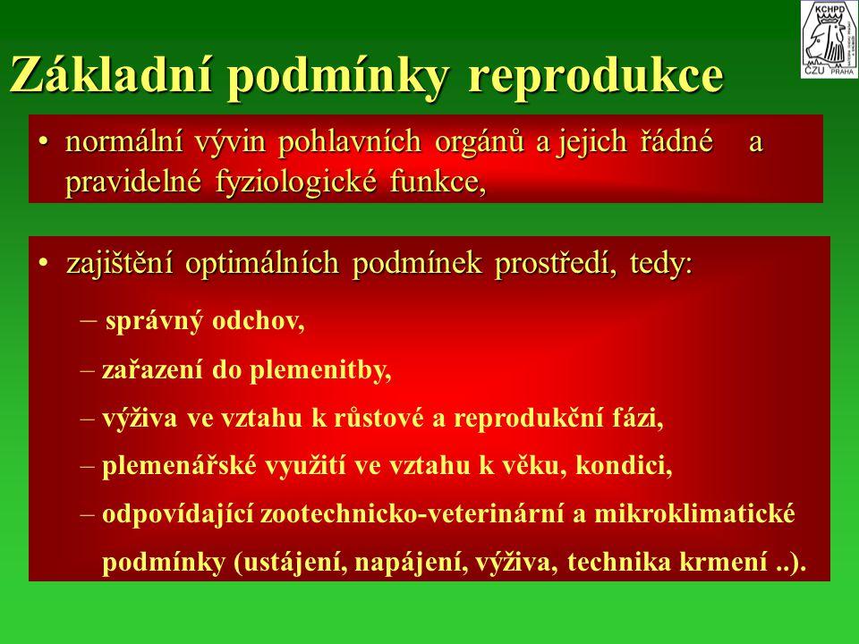 Základní podmínky reprodukce normální vývin pohlavních orgánů a jejich řádné a pravidelné fyziologické funkce,normální vývin pohlavních orgánů a jejic