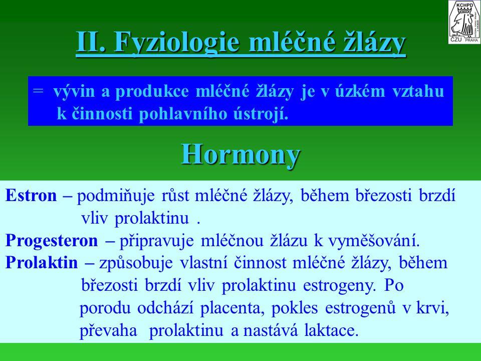 II. Fyziologie mléčné žlázy = = vývin a produkce mléčné žlázy je v úzkém vztahu k činnosti pohlavního ústrojí. Hormony Estron – podmiňuje růst mléčné