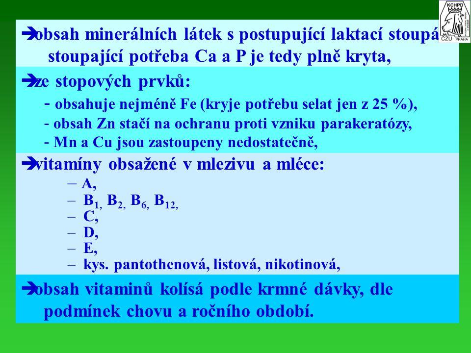   obsah minerálních látek s postupující laktací stoupá, stoupající potřeba Ca a P je tedy plně kryta,   ze stopových prvků: - - obsahuje nejméně F