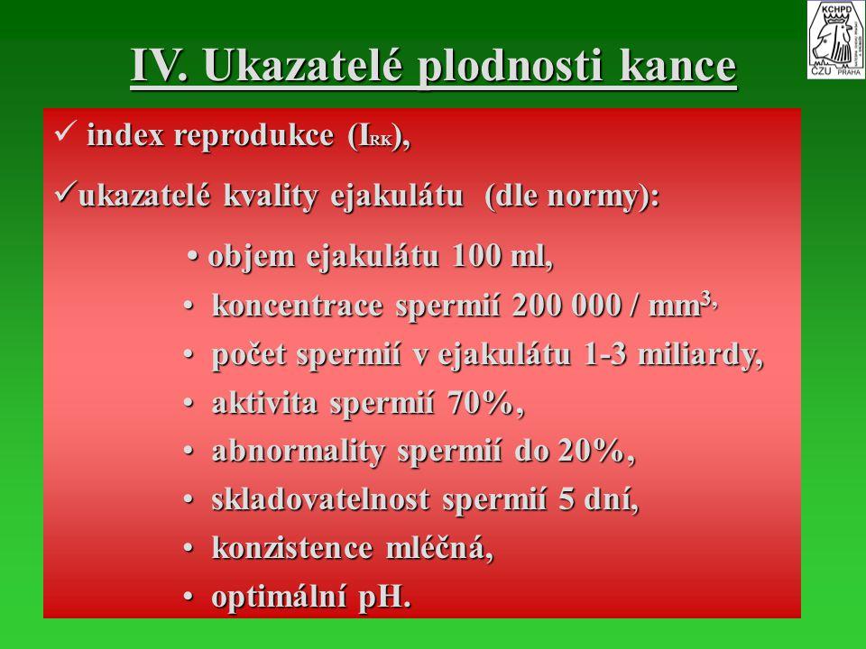 IV. Ukazatelé plodnosti kance index reprodukce (I RK ), index reprodukce (I RK ), ukazatelé kvality ejakulátu (dle normy): ukazatelé kvality ejakulátu