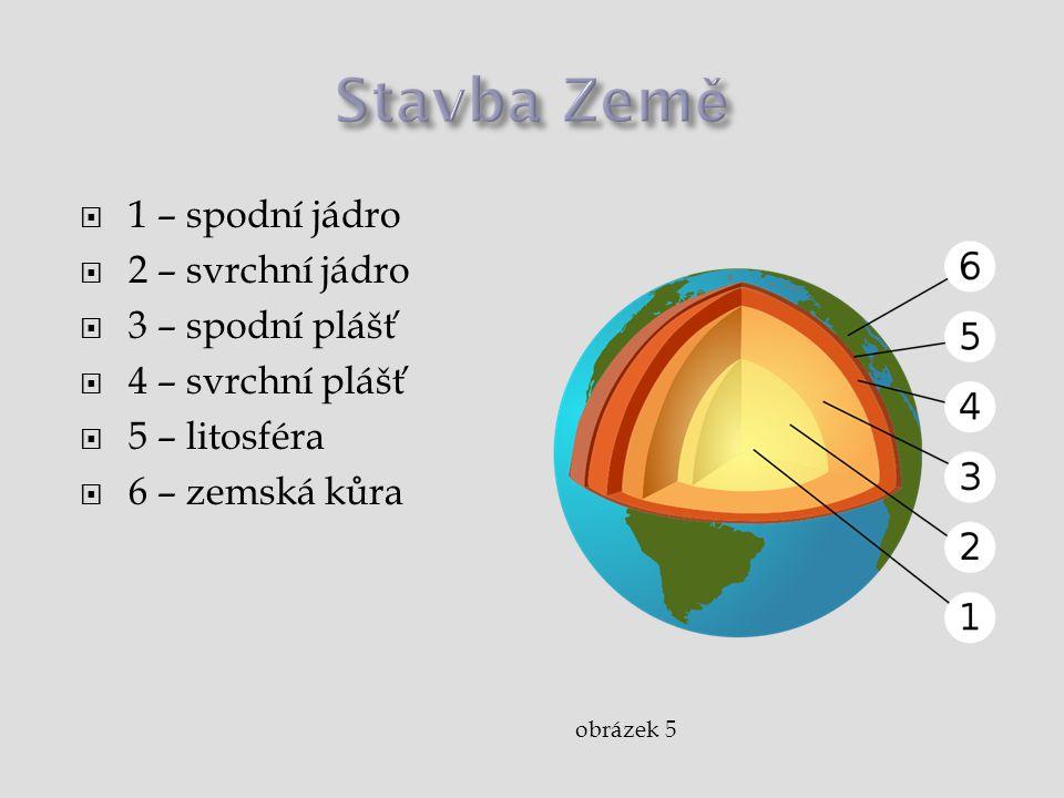  1 – spodní jádro  2 – svrchní jádro  3 – spodní plášť  4 – svrchní plášť  5 – litosféra  6 – zemská kůra obrázek 5