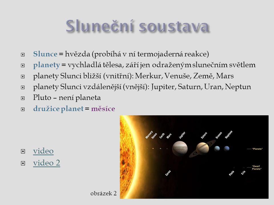  Slunce = hvězda (probíhá v ní termojaderná reakce)  planety = vychladlá tělesa, září jen odraženým slunečním světlem  planety Slunci bližší (vnitř