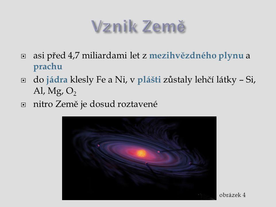 Vznik Země  před 4,7 miliardami let z mezihvězdného plynu a prachu  v jádře Fe a Ni, v plášti lehčí látky – Si, Al, Mg, O 2  nitro Země – roztavené