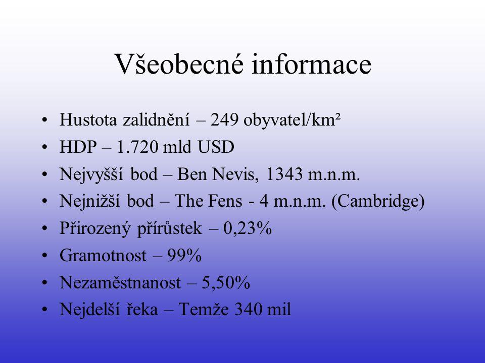 Všeobecné informace Hustota zalidnění – 249 obyvatel/km² HDP – 1.720 mld USD Nejvyšší bod – Ben Nevis, 1343 m.n.m. Nejnižší bod – The Fens - 4 m.n.m.