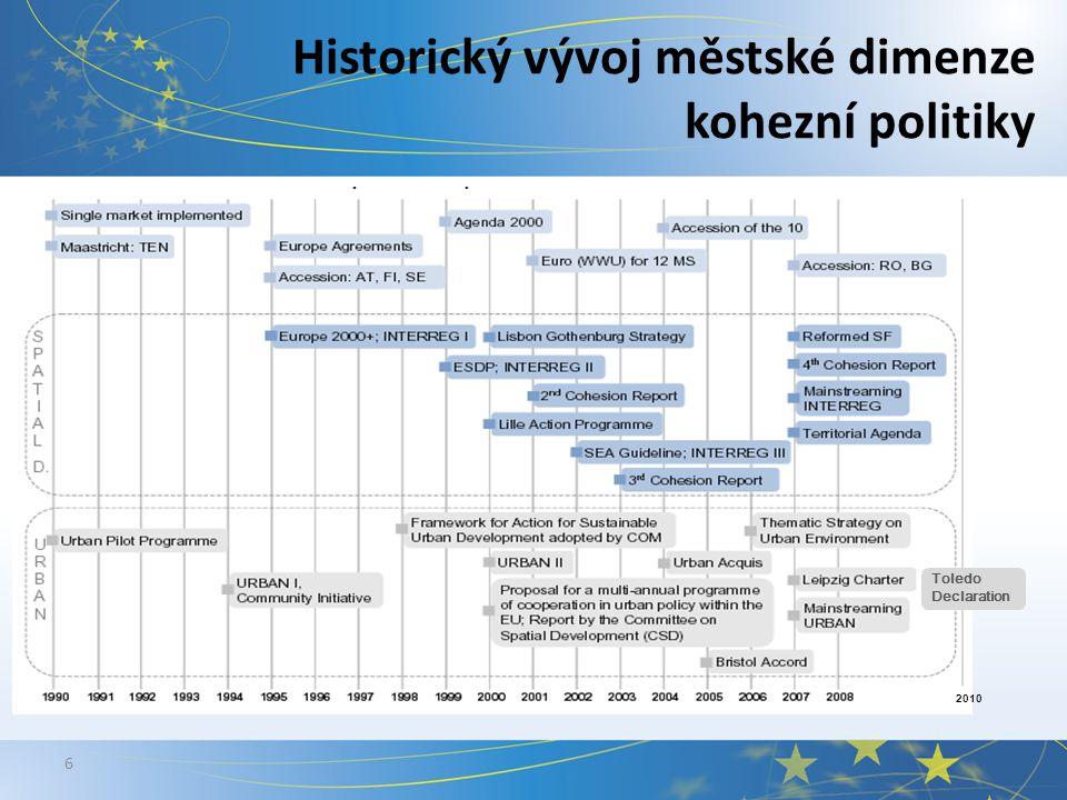 6 Historický vývoj městské dimenze kohezní politiky 2010 Toledo Declaration