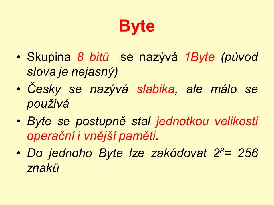 Byte Skupina 8 bitů se nazývá 1Byte (původ slova je nejasný) Česky se nazývá slabika, ale málo se používá Byte se postupně stal jednotkou velikosti op
