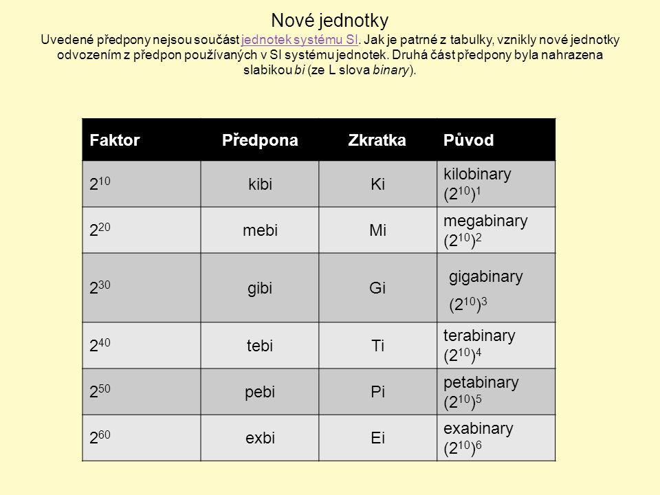 Nové jednotky Uvedené předpony nejsou součást jednotek systému SI. Jak je patrné z tabulky, vznikly nové jednotky odvozením z předpon používaných v SI