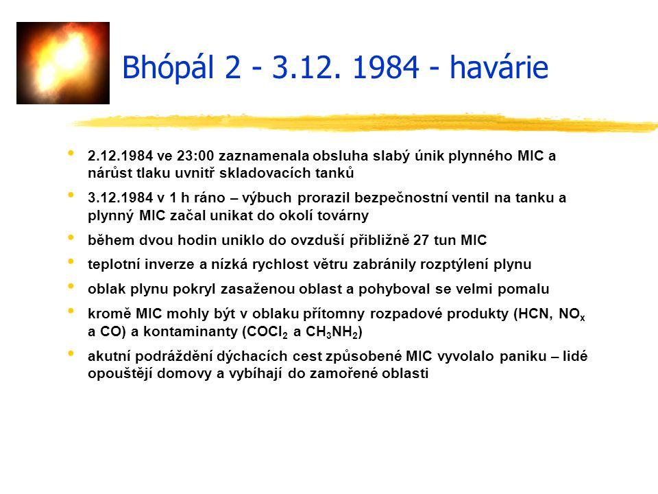 Bhópál 2 - 3.12. 1984 - havárie 2.12.1984 ve 23:00 zaznamenala obsluha slabý únik plynného MIC a nárůst tlaku uvnitř skladovacích tanků 3.12.1984 v 1
