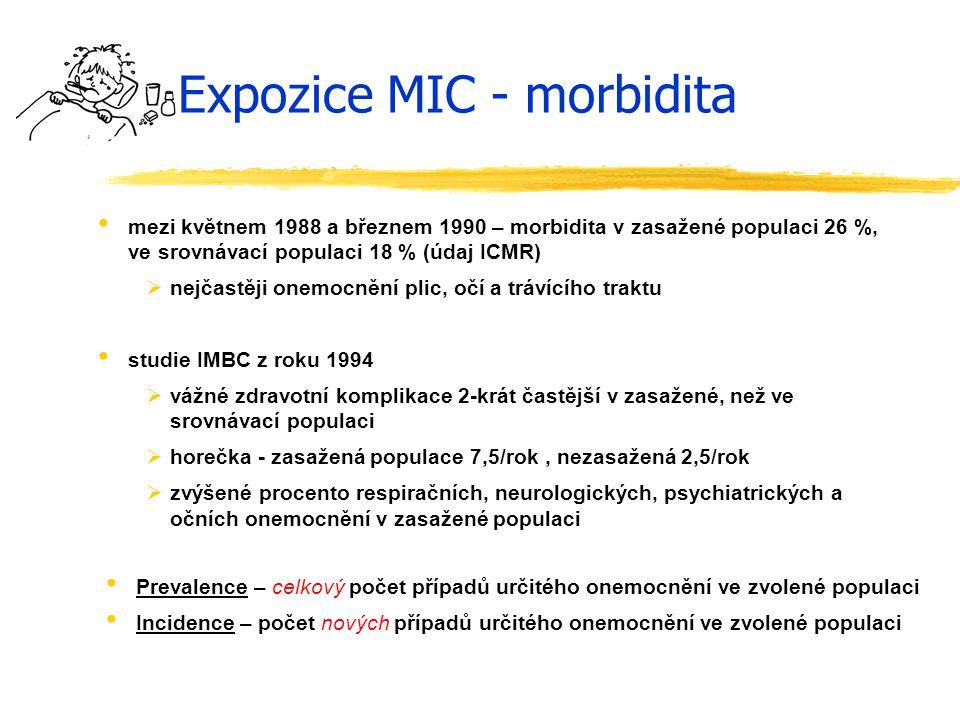 Expozice MIC - morbidita mezi květnem 1988 a březnem 1990 – morbidita v zasažené populaci 26 %, ve srovnávací populaci 18 % (údaj ICMR)  nejčastěji o