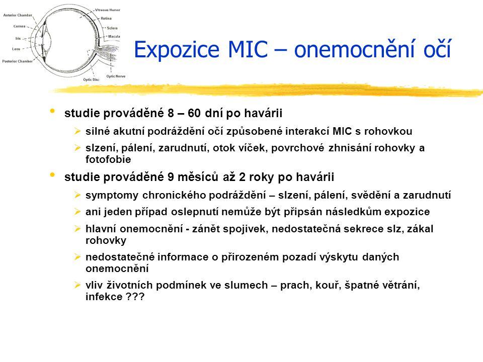 Expozice MIC – onemocnění očí studie prováděné 8 – 60 dní po havárii  silné akutní podráždění očí způsobené interakcí MIC s rohovkou  slzení, pálení