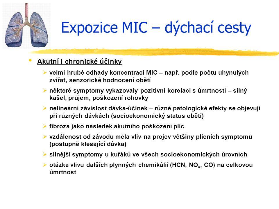 Expozice MIC – dýchací cesty Akutní i chronické účinky  velmi hrubé odhady koncentrací MIC – např. podle počtu uhynulých zvířat, senzorické hodnocení