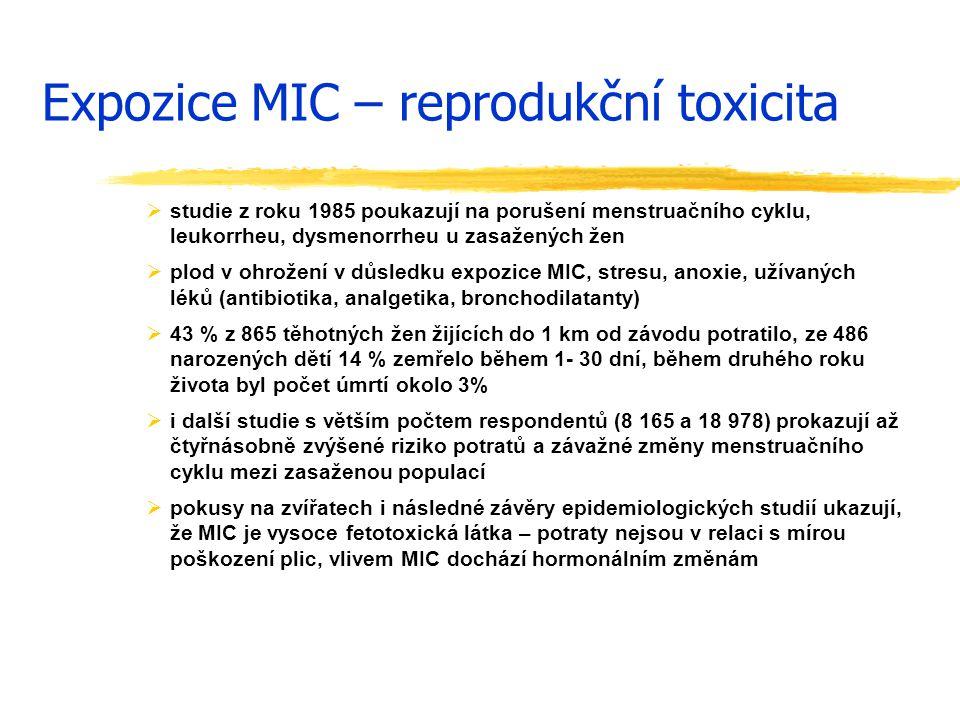Expozice MIC – reprodukční toxicita  studie z roku 1985 poukazují na porušení menstruačního cyklu, leukorrheu, dysmenorrheu u zasažených žen  plod v
